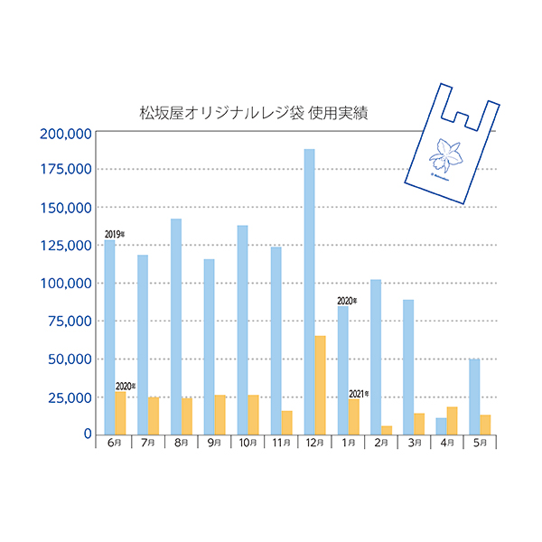 210604_sustainability_graph01.jpg