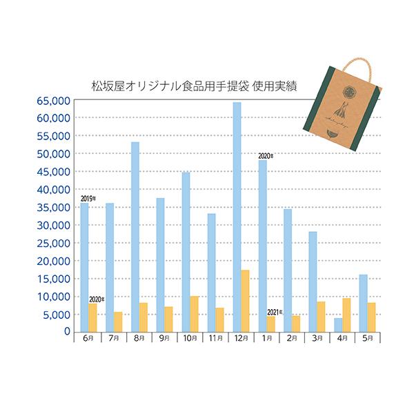210604_sustainability_graph02.jpg