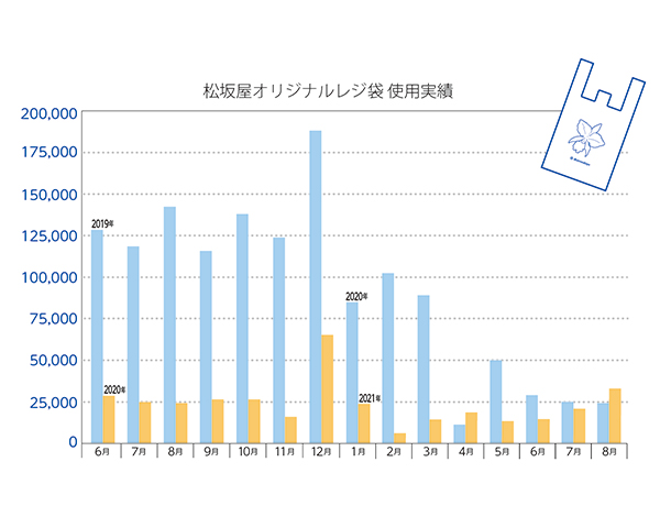 210907_sustainability_graph01.jpg