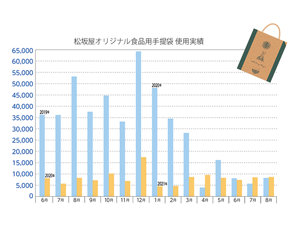 210907_sustainability_graph02.jpg